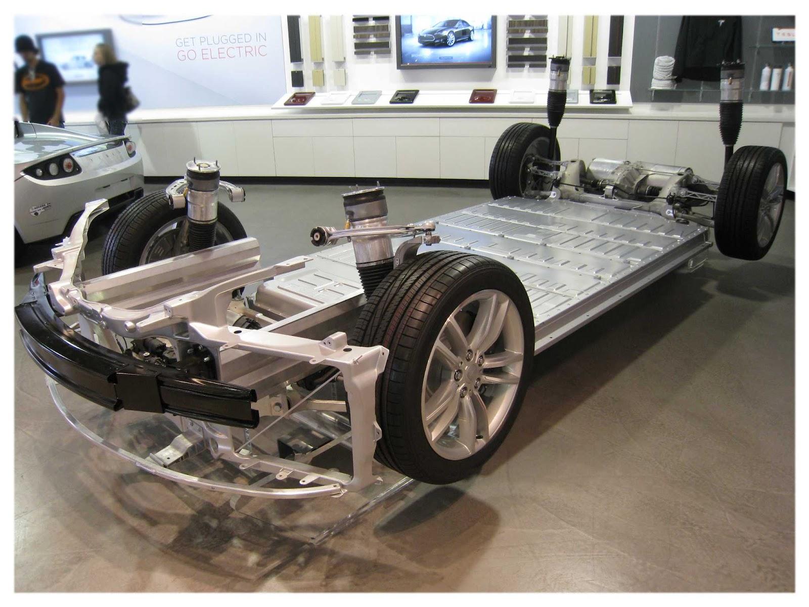 Tesla Model S: цена, технические характеристики, фото ...