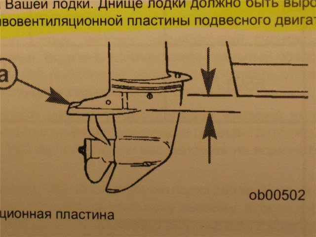 длина транца подвесной мотор