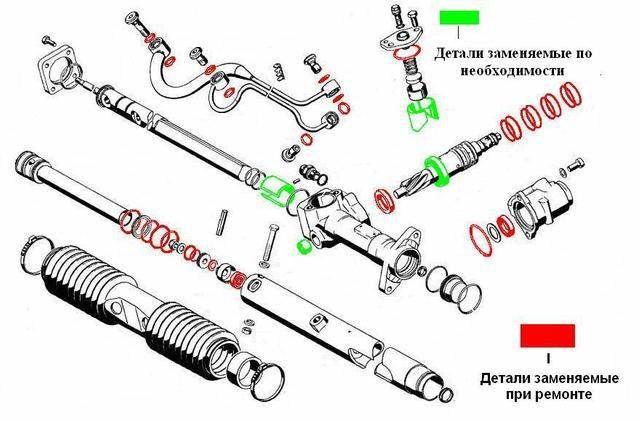 Ремонт рулевых реек на тойота