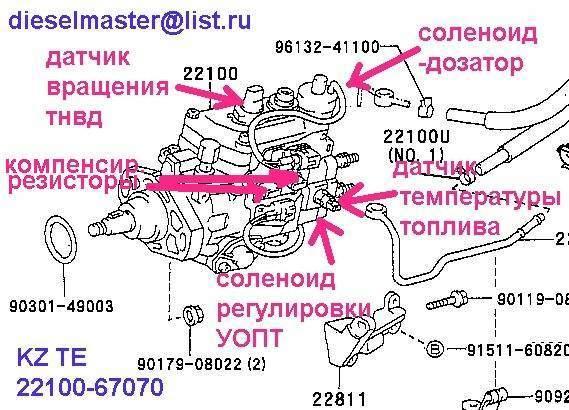 Двигатель 1kz te схема